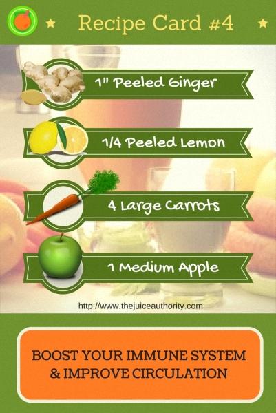 Immune System Juice Recipe - The Juice Authority